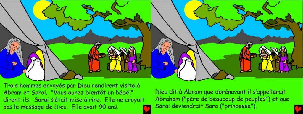 Gods Promise to Abraham7